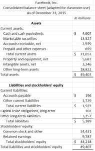 facebook balance sheet see Excel file