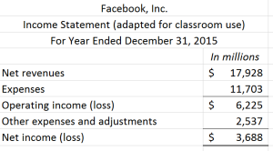 facebook income statement see Excel file provided