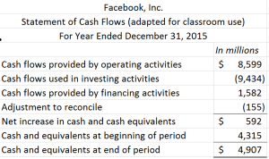 fb-stmt-cash-flows