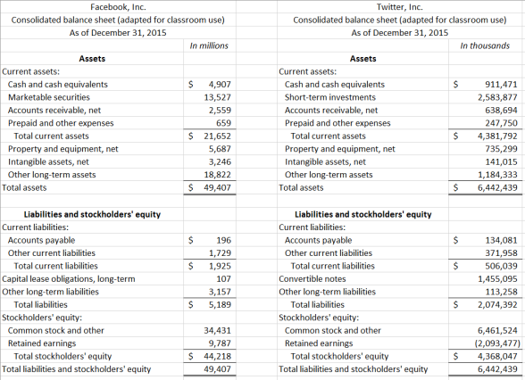 balance sheets, please see Excel file for readable version