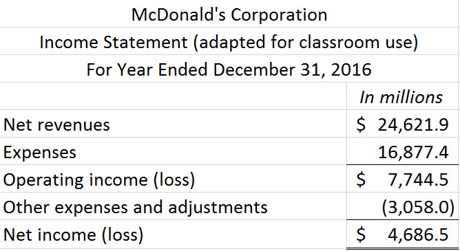 what information is provided in mcdonald s basic financial