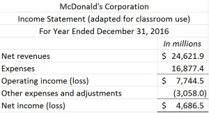 McDonald's income statement; please download the Excel file available at the end of the blog post for readable text