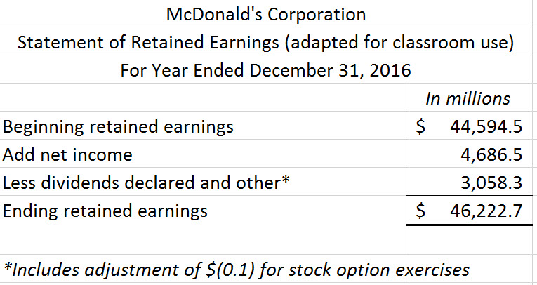 What information is provided in McDonald's basic financial