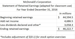 McDonald's statement of retained earnings; please see Excel file at end of blog post for readable text
