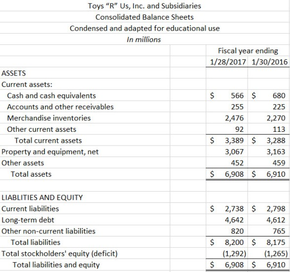 Image of balance sheet; see separate Excel file in blog post for accessible version